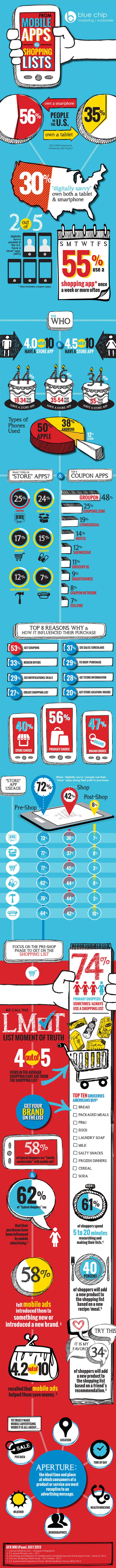 行动广告/促销影响购买的重要因素